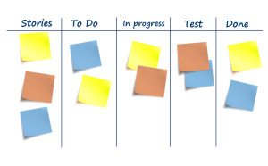 Agile board tasks